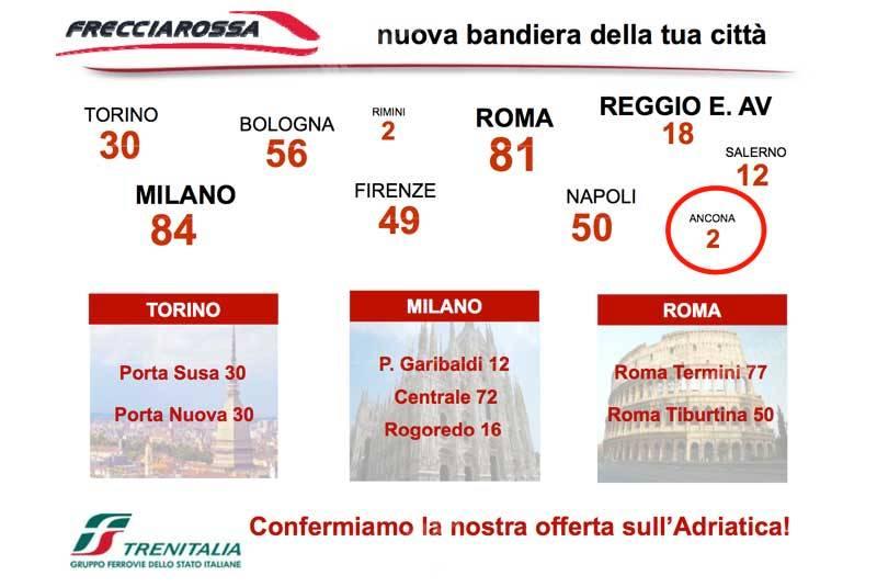 Trenitalia-PresentazioneOrario-2013-12-05-FR
