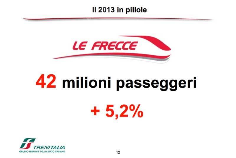Trenitalia-PresentazioneOrario-2013-12-05-FR2