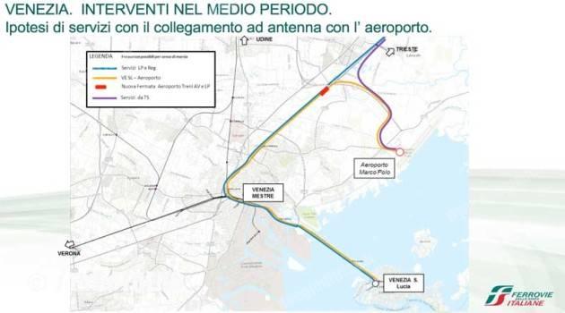 MIT-FS: AV negli aeroporti italiani