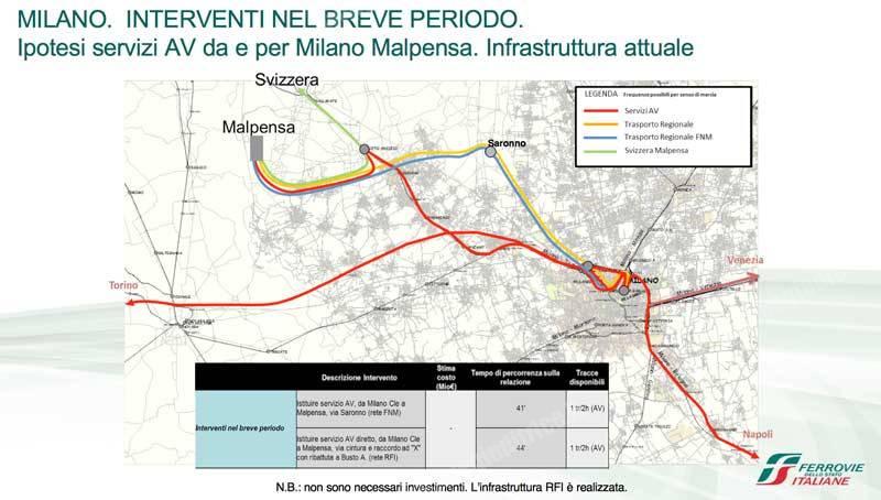 FSItaliane-COLLEGAMENTI_AEROPORTI_STRATEGICI-2014-08-25-b-wwwduegieditriceit-WEB