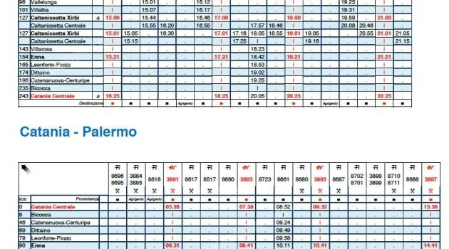 7 coppie RV Palermo–Catania dal 3 maggio