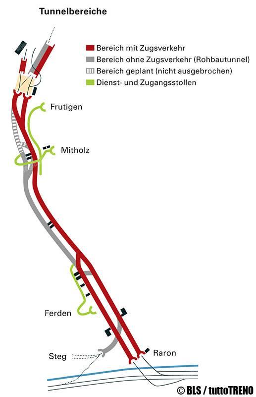 BLS-TunnelLotschberg-2