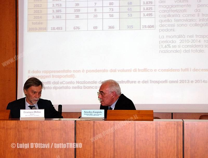 MIT-ANSF-SICUREZZAFERROVIARIA-EUR-ROMA-2016-04-21-DOttaviLuigi-4