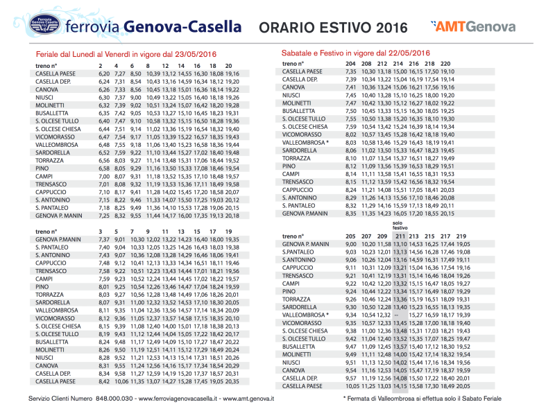 FGC-2016-05-23-Nuovi-Orari-del-servizio-ferroviario