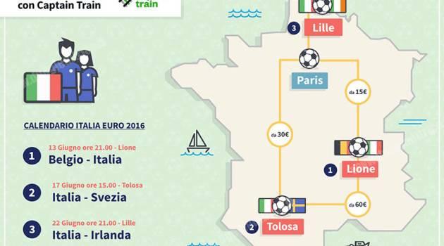 Europei calcio 2016: infografica di Captain Train per seguire in treno la Nazionale italiana
