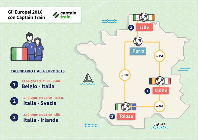 Captain-Train_Euro2016-infograficaPartiteCalcioNazionaleItaliana_tuttoTRENO_wwwduegieditriceit