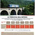 FFSI-Locandina-La_ferroviadellaIrpinia