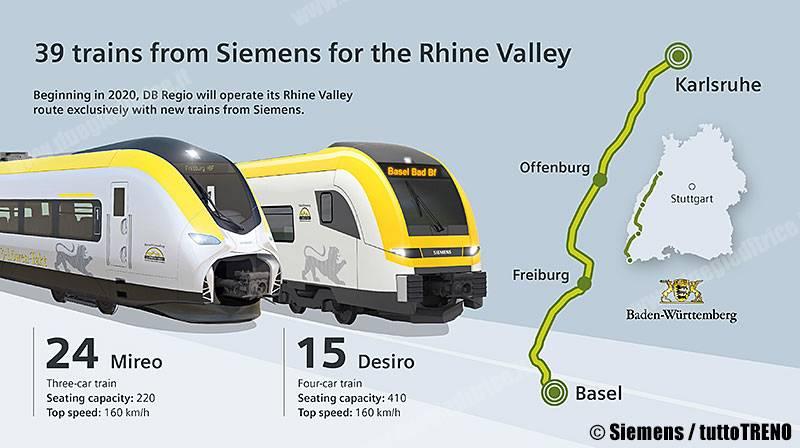 Siemens-DesiroHC-Mireo-DBRegio-2017-02-17_2