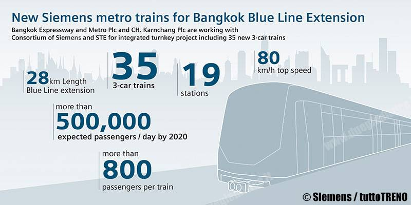 Siemens-BlueLine-Bangkok-2017-09-21_1