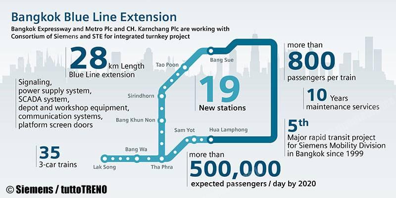 Siemens-BlueLine-Bangkok-2017-09-21_2