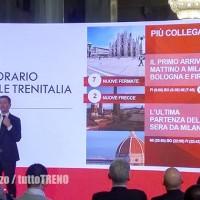 Trenitalia: novità orario 2018