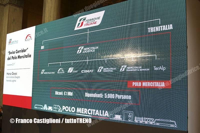 MIR-presentazioneSwissCorridor-MilanoCentrale-2017-12-04-CastiglioniFranco-DSCN7522_tuttoTRENO_wwwduegieditriceit