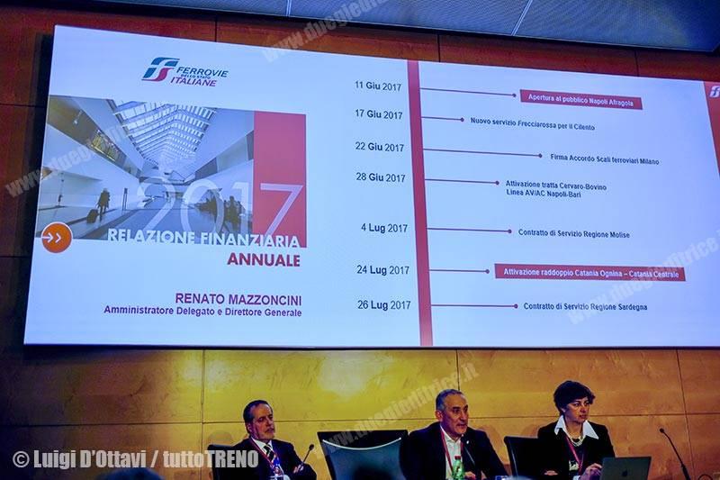 FSItaliane-relazione-finanziaria-Villa-Patrizi-Roma-2018-03-27-DottaviLuigi-2_tuttoTRENO_wwwduegieditriceit