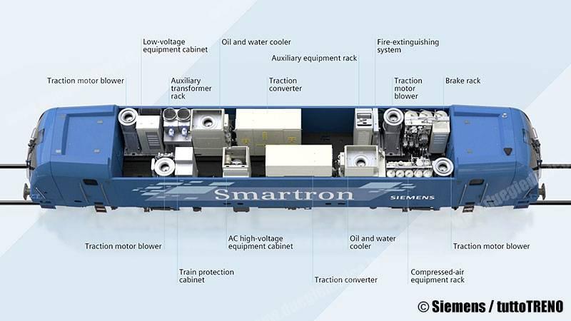 Siemens-192_001-Vectron-Smartron-Componenti-2018-03-05