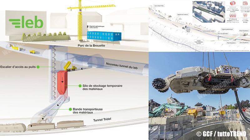 GCF-costruzioneLineaLEB-Losanna-2019-04-16_3