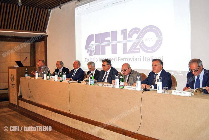CIFI-convegno120anni